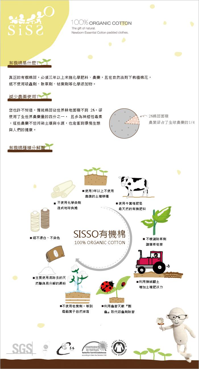 有機棉,GOTS認證,油墨,環保標章,CU認證,無毒,印刷,sisso,棉花種植,棉花,說明